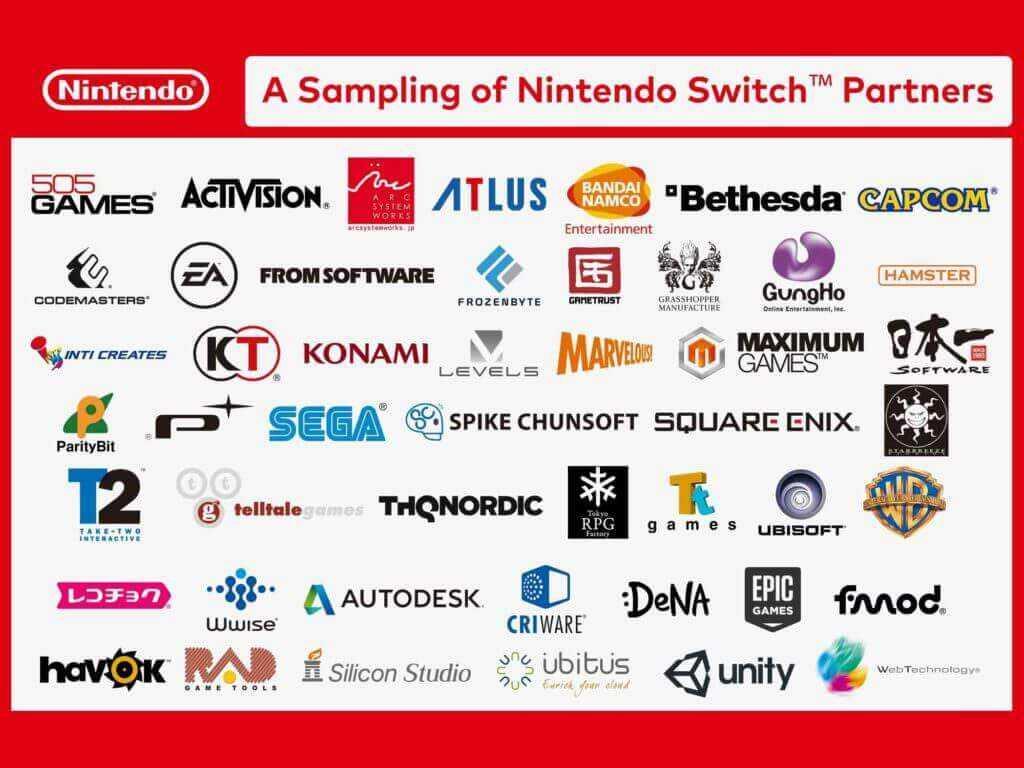 Nintendo Switch: tutto quello c'è da sapere | Approfondimento