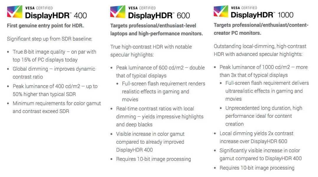 Migliori TV: 4K, HDR, OLED e non solo | Aprile 2021