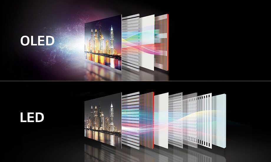Samsung inizia la produzione di schermi OLED per notebook
