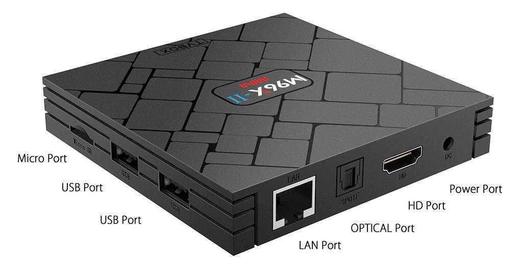 Mini TV Box M96X - II: piccola ed efficace | Recensione
