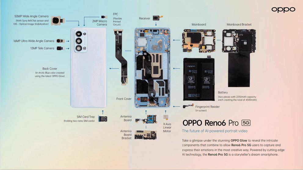 Oppo Reno6 Pro Teardown: la realizzazione dello smartphone