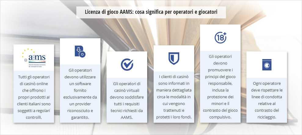 Casinò Online: come si ottiene una licenza AAMS in Italia