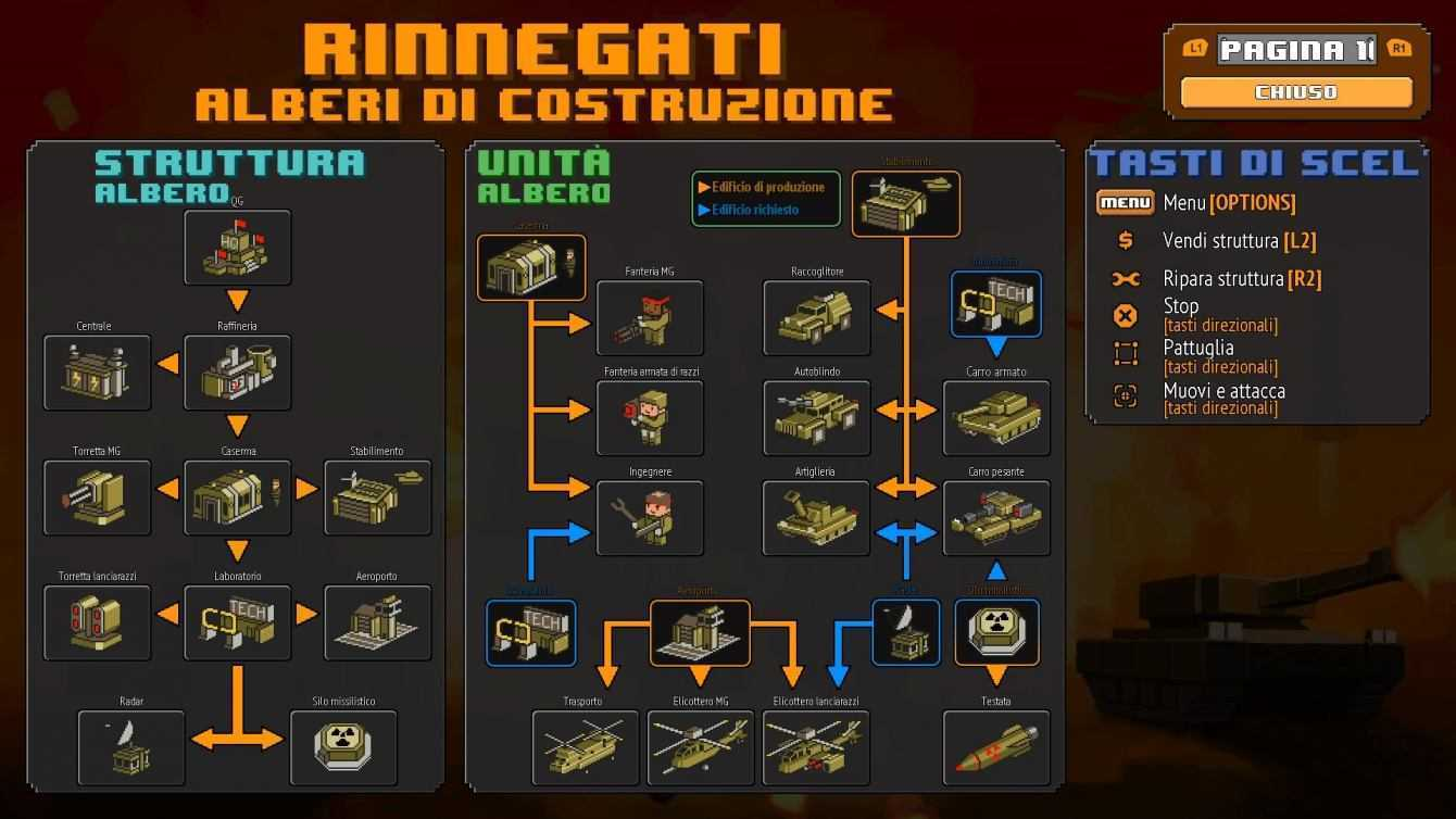 Recensione 8-Bit Armies: lo strategico in tempo reale