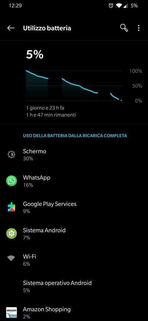 OnePlus 6T: velocità ed efficienza | Recensione
