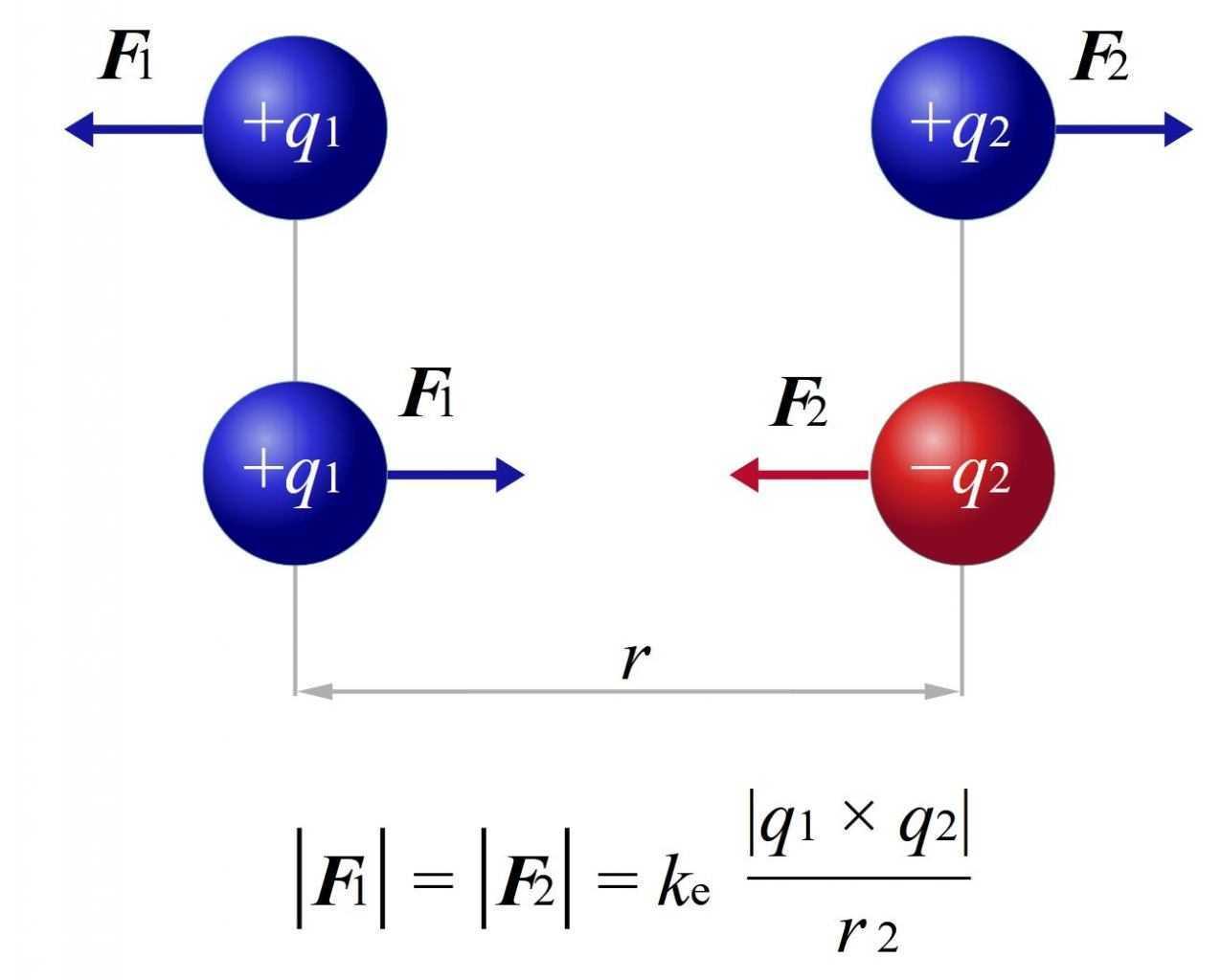Astrofisica: massa negativa per spiegare materia ed energia oscura