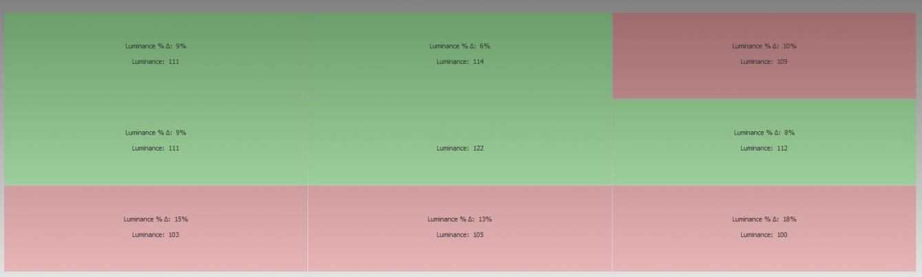 Hannspree HQ272PQD: test e calibrazione superati? | Recensione