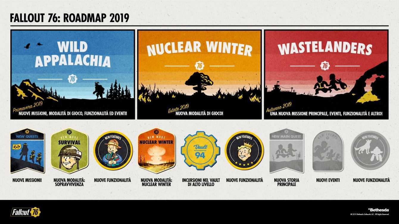 Fallout 76: tutte le novità annunciate da Bethesda all'E3 2019