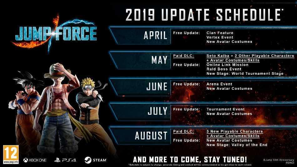 Jump Force: svelati il primo personaggio DLC e roadmap futura!