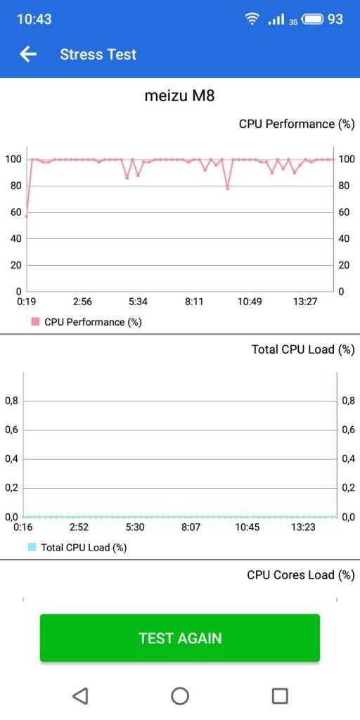 Recensione Meizu M8: attacco diretto alla fascia entry-level