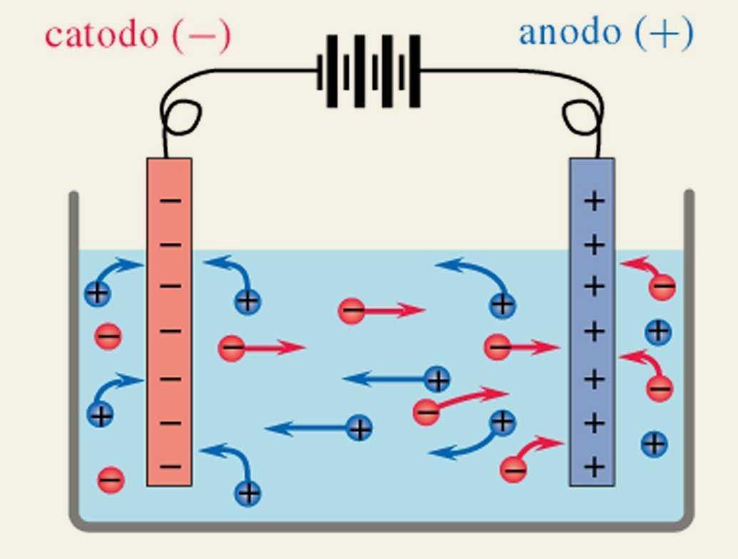 Tecnologia: acqua di mare, idrogeno e Sole per produrre energia