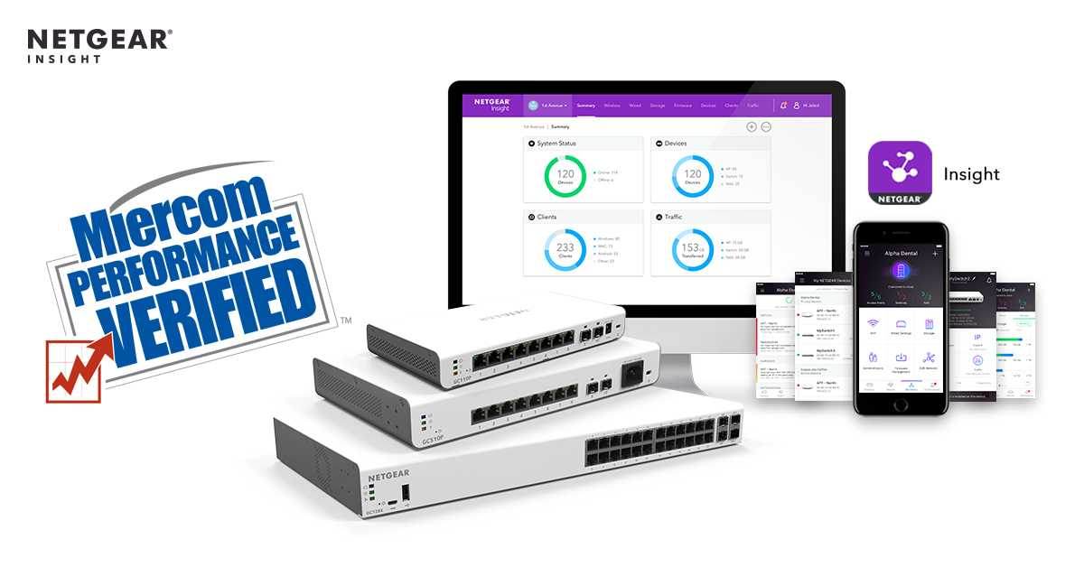 Netgear insight pro: top Cloud Network Managment Tool