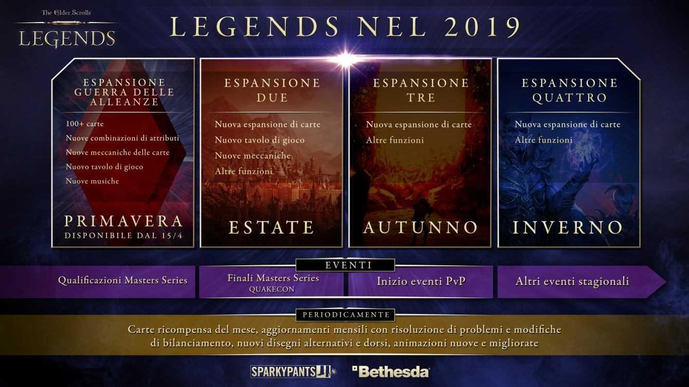 The Elder Scrolls: Legends - Guerra delle Alleanze ora disponibile
