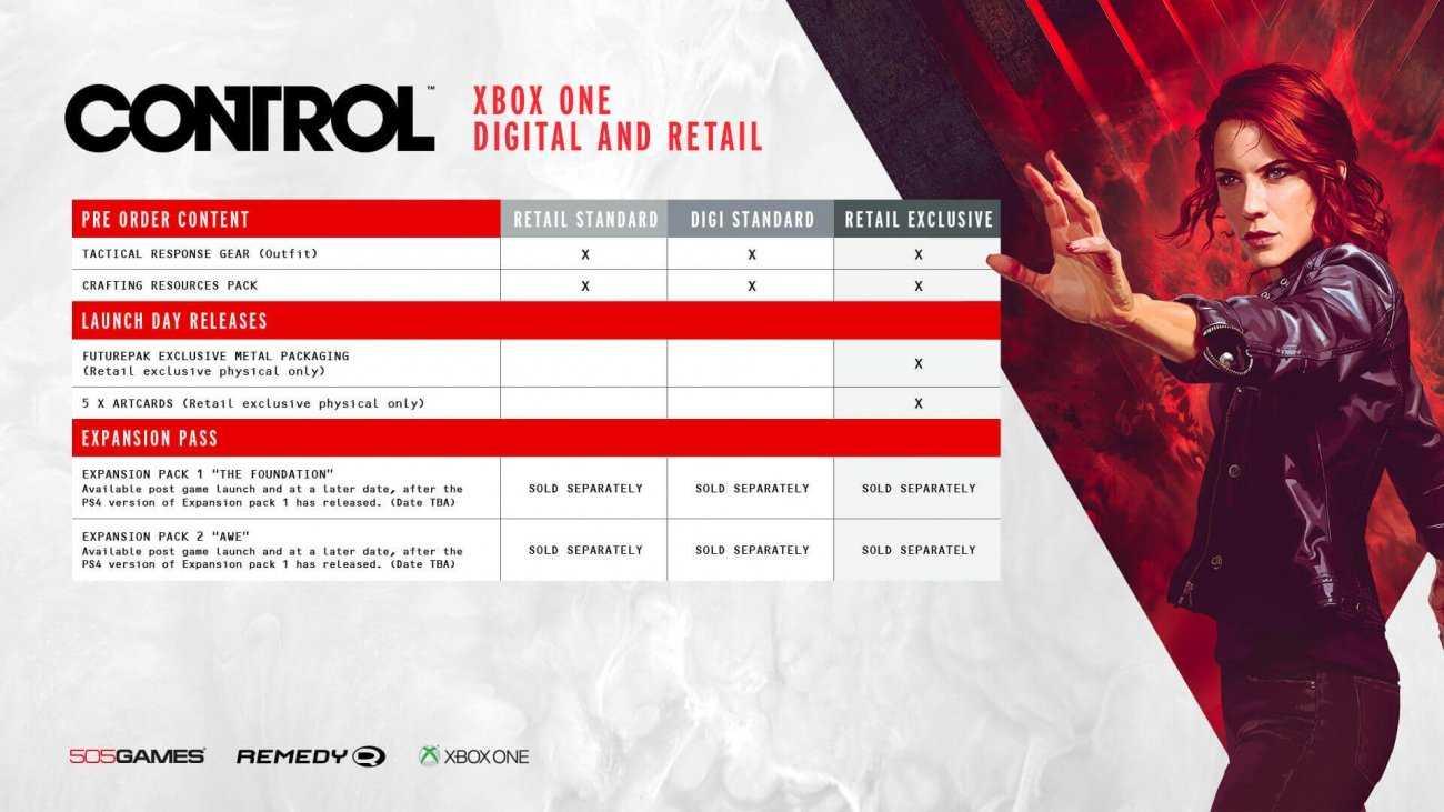 Control: i contenuti esclusivi non saranno solo su PS4