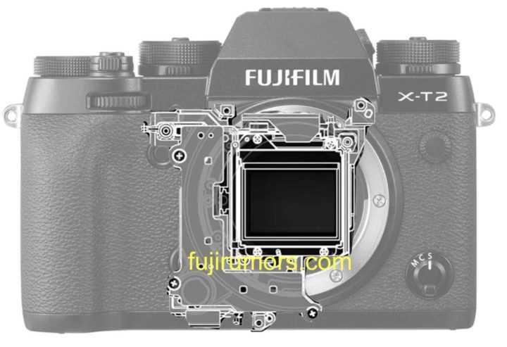 Fujifilm X-T4 e Fujifilm X-Pro3: le prossime mirrorless APS