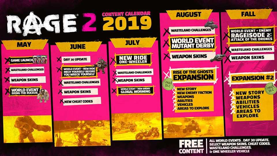 RAGE 2: rilasciato il piano dei contenuti post-lancio per il 2019!
