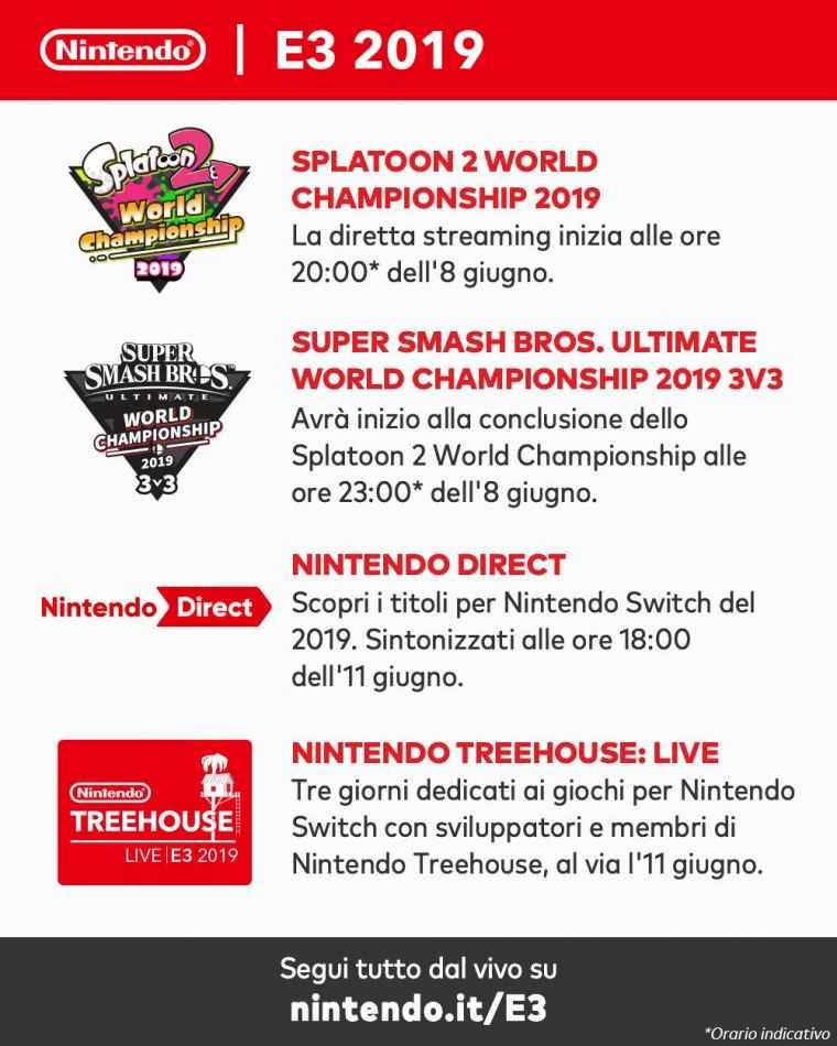 E3 2019: svelati i piani di Nintendo per la fiera!