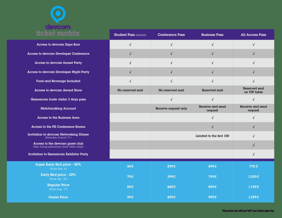 Devcom annuncia i primi speaker per l'edizione del 2019