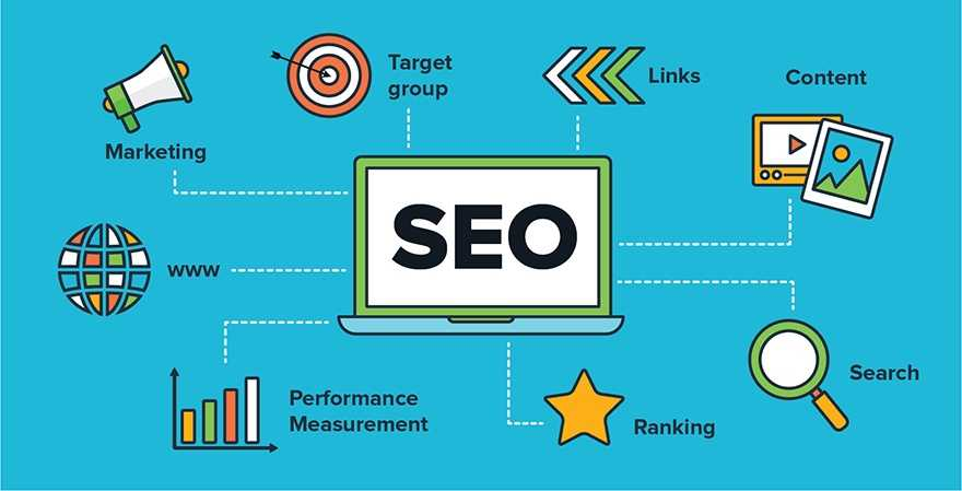 SEO: cos'è e perché è importante nel web marketing