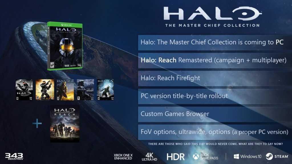 Halo: The Master Chief Collection per PC, settimana prossima primo test