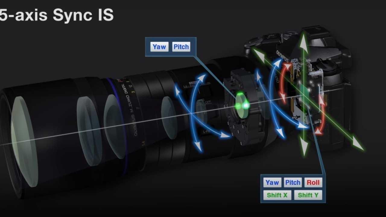 Canon EOS R: brevettato un Dual IBIS per le future mirrorless?