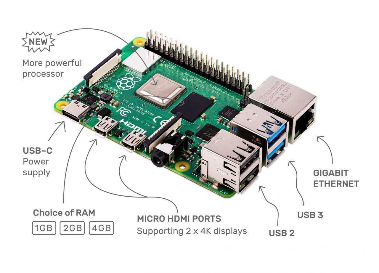 Raspberry Pi 4: specifiche da vero PC con meno di 40 euro