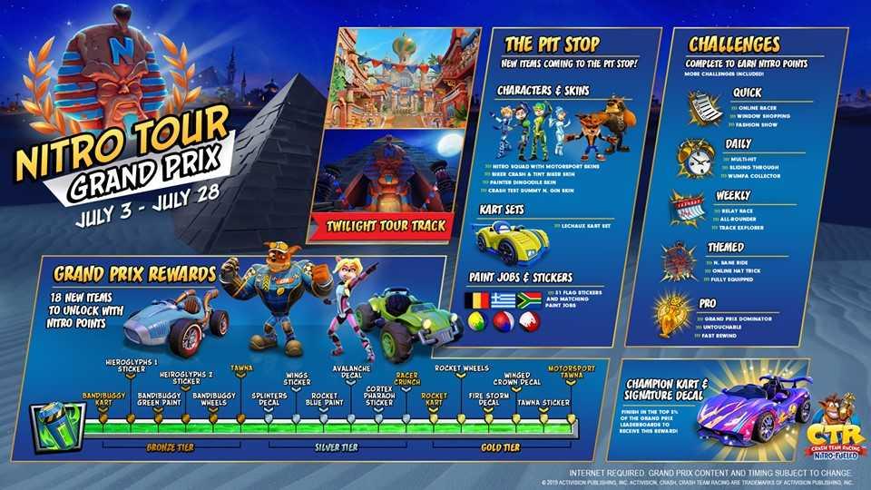 Crash Team Racing: Nitro-Fueled, in arrivo l'evento Gran Prix!