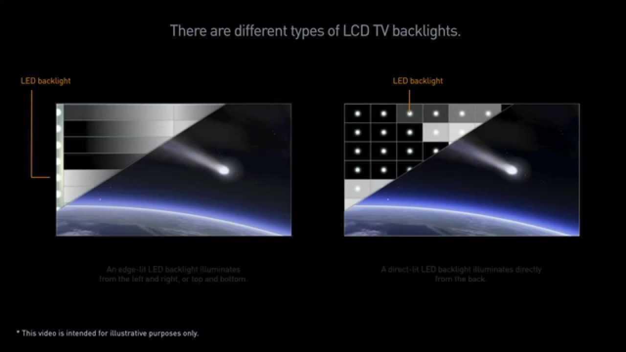 Hisense: TV LCD con 2 milioni di zone di local dimming