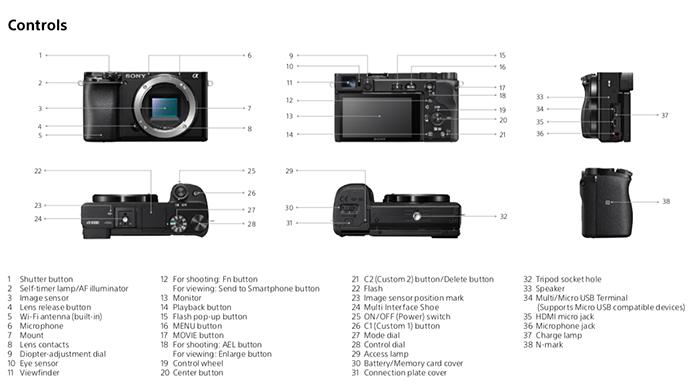 Sony A6600 e Sony A6100: specifiche e immagini in anteprima