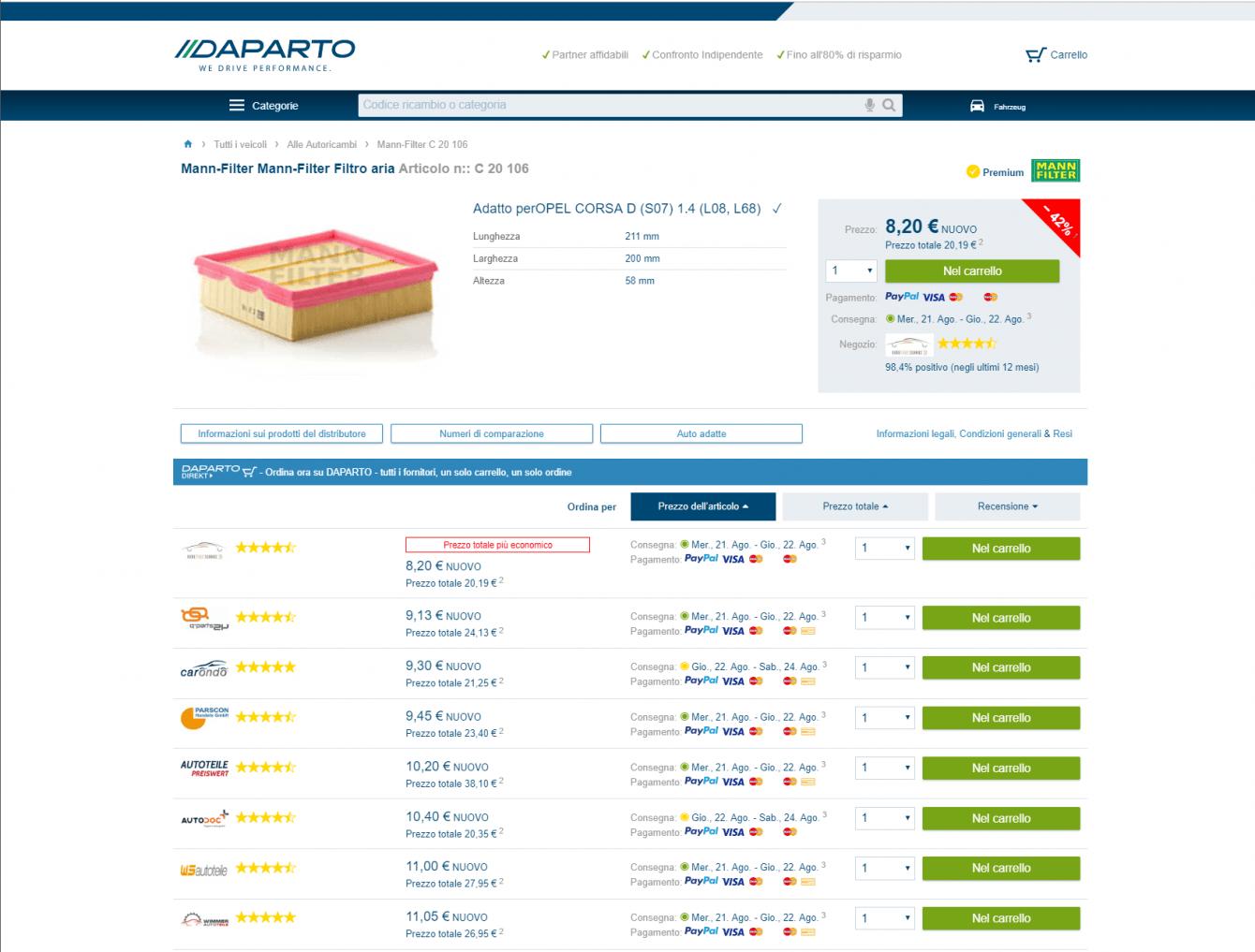 Arriva in Italia DAPARTO, comparatore online di ricambi auto