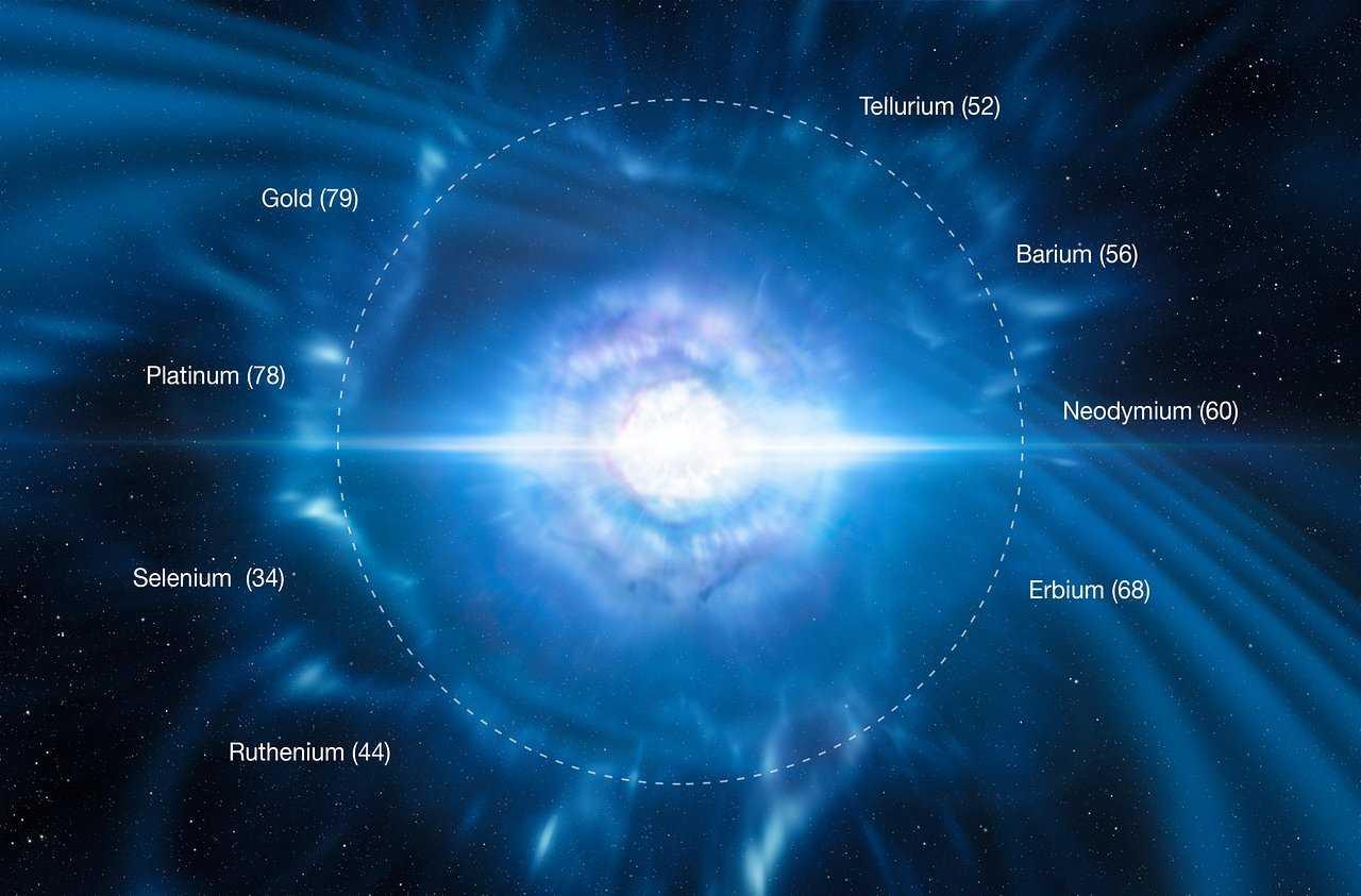 Kilonova: oro e platino grazie alle stelle di neutroni | Astrofisica