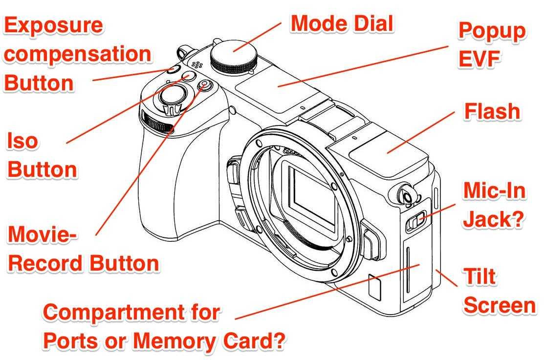 Nikon Z50: una mirrorless APS-C entro la prossima settimana