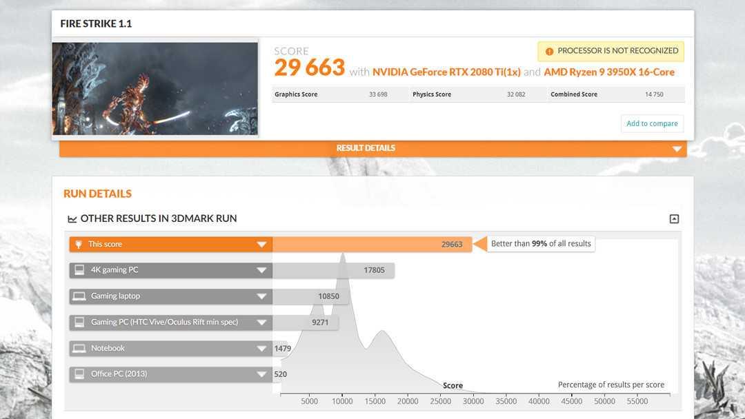 AMD Ryzen 9 3950X batte l'Intel Core i9-10980XE: ecco i risultati