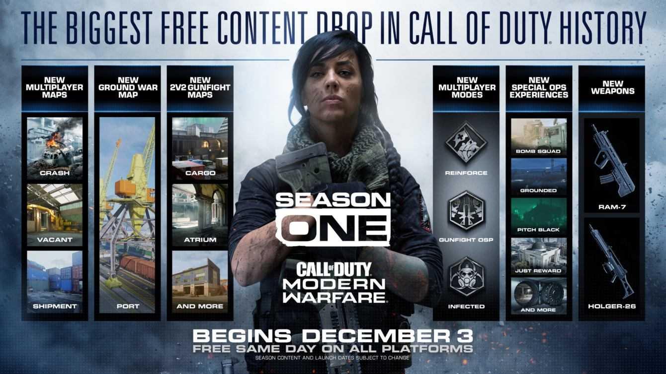 Call of Duty: Modern Warfare, Stagione 1 e Battle Pass in arrivo