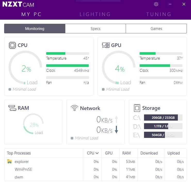NZXT CAM: arriva l'aggiornamento alla versione 4.0