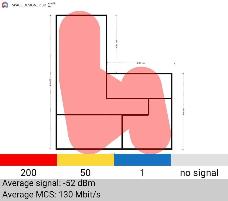 Fritz!Box 7490 vs Fritz!Box 4040: quale router scegliere?