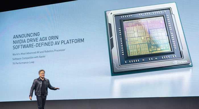 NVIDIA DRIVE AGX Orin: sistema per veicoli e robot autonomi