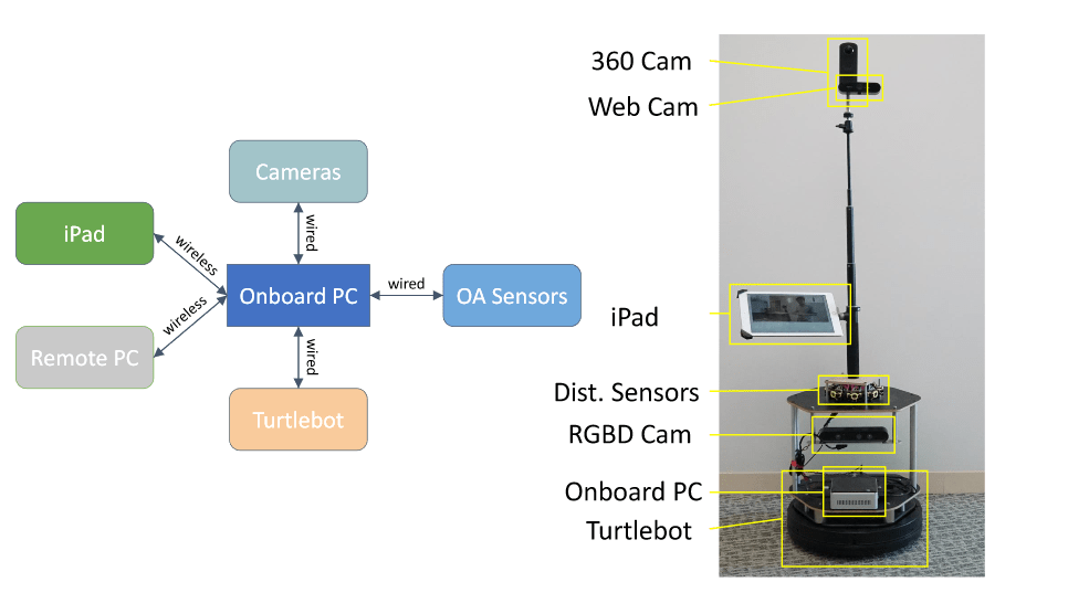 Intelligenza artificiale e fotografia: il robot ritrattista LeRop