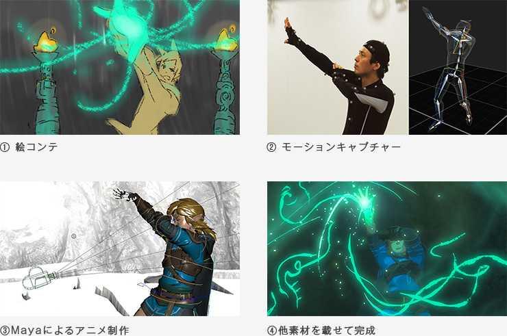 The Legend of Zelda: Breath of the Wild 2, immagine dietro le quinte