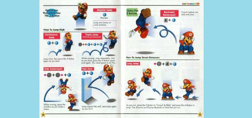 Super Mario 64: la rivoluzione targata 1996