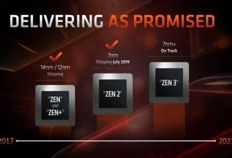 AMD Zen 3 al CES 2020: nuova architettura!