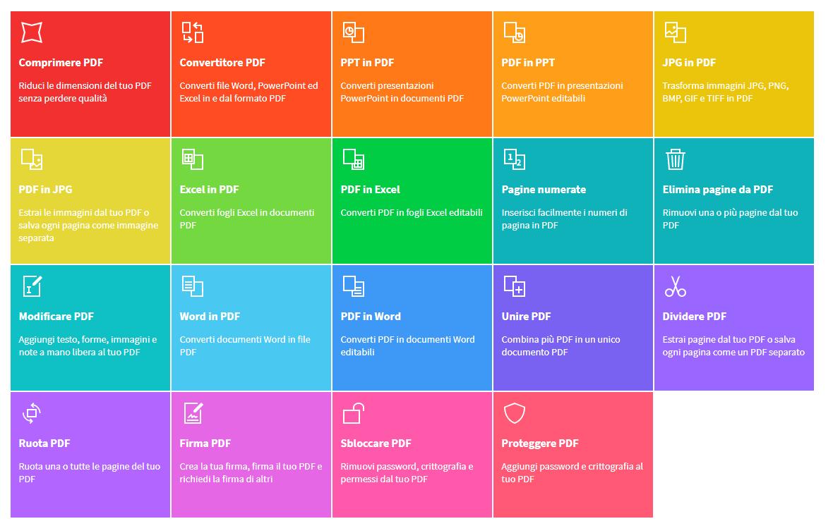 Come modificare PDF | Guida