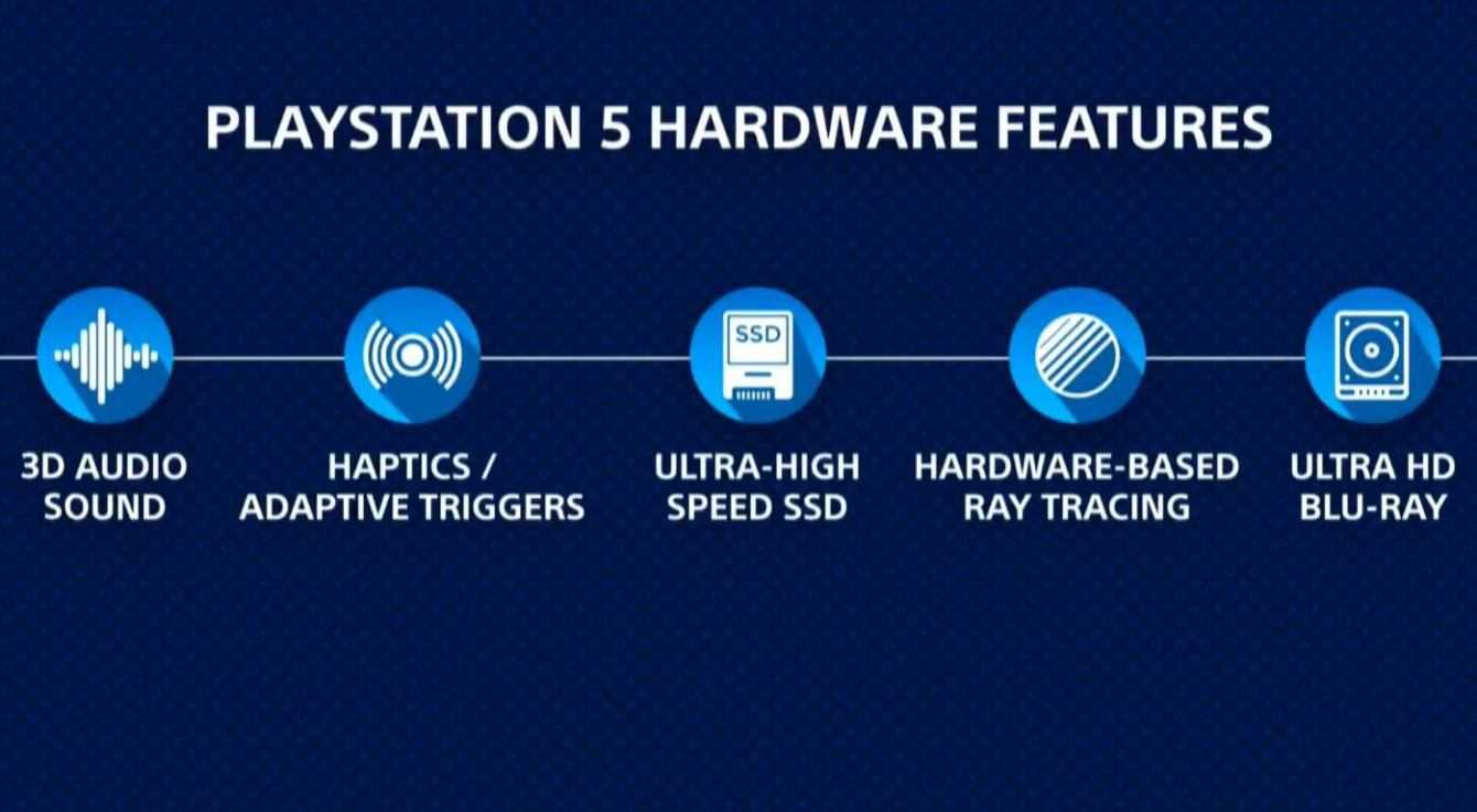 PlayStation 5: svelate le specifiche tecniche durante la presentazione!