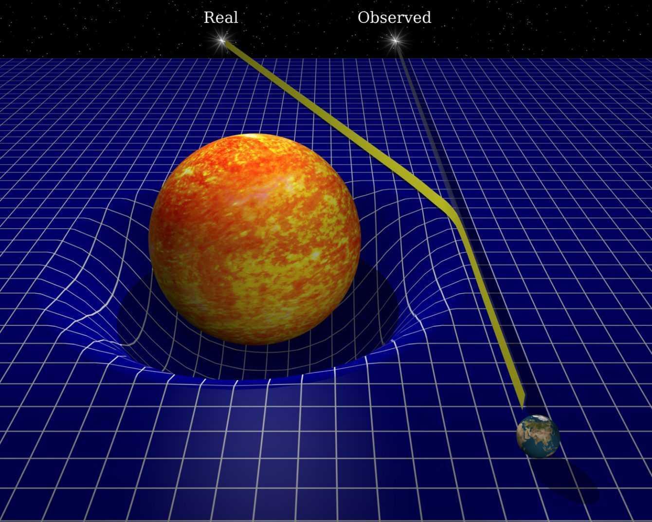 Collisioni di buchi neri: quante ne sono possibili nell'universo? | Astrofisica