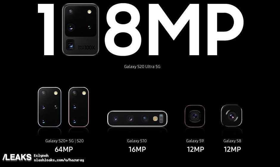 Samsung Galaxy S20 Ultra: fotocamera da 108 MP?