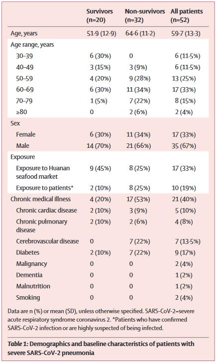 Statistiche coronavirus: i veri numeri sull'epidemia | Medicina