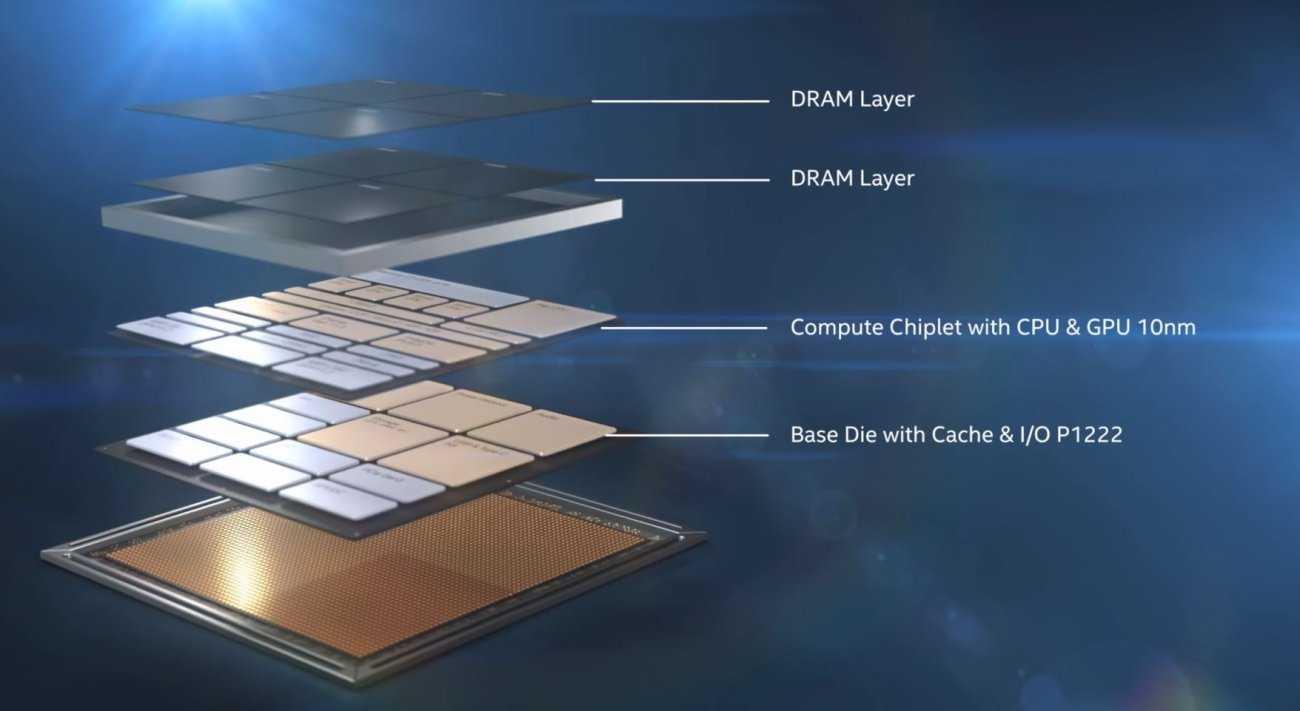 Intel Lakefield i5 L15G7: una CPU penta-core?