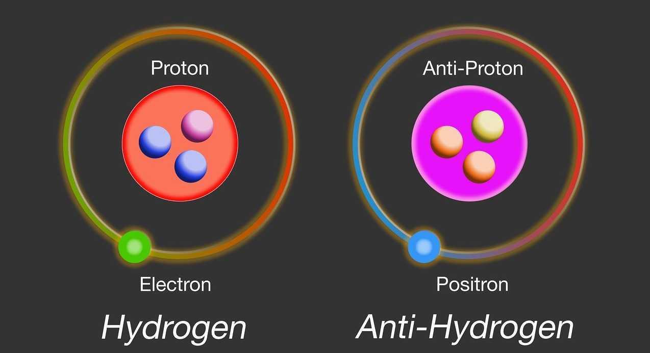Antimateria: primi studi sull'anti-idrogeno