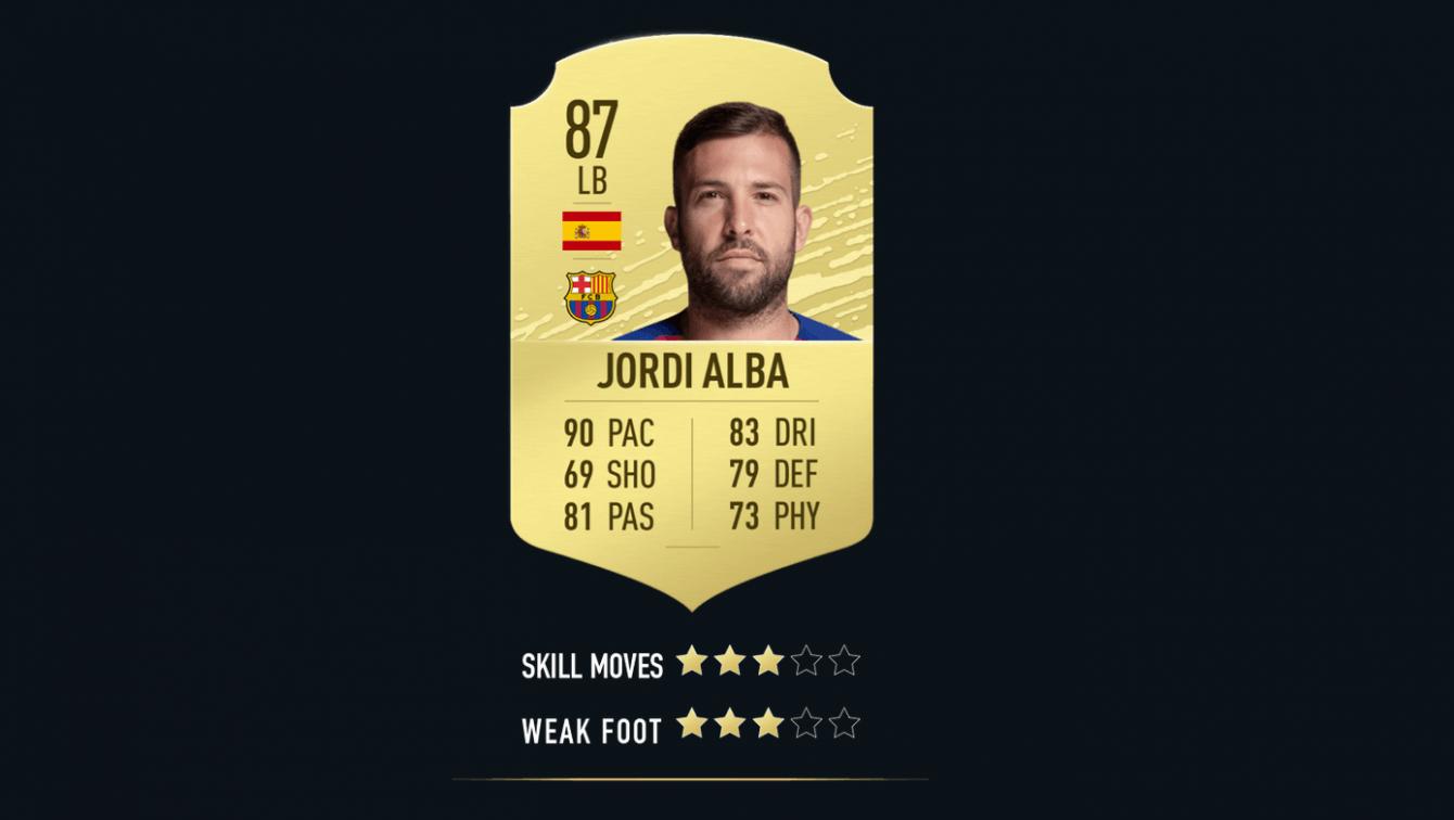 FIFA 20: migliori difensori per FUT e modalità Carriera