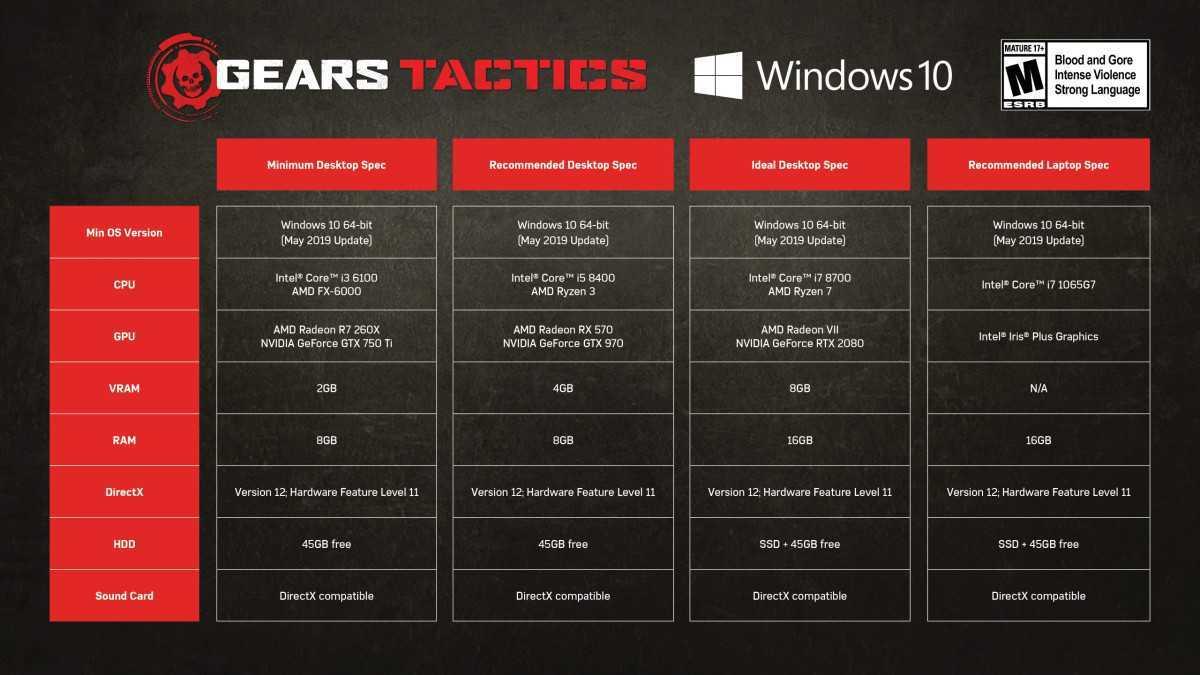Gears Tactics: svelati i requisiti minimi e consigliati per PC