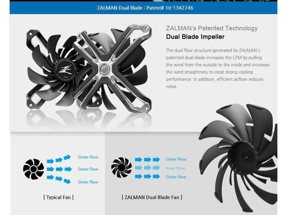 Zalman CNPS20X: il dissipatore che sfida le CPU con il consumo maggiore